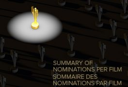 Summary of Nominations per Film | 2018 Canadian Screen Awards